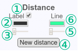 Distance measurements panel.